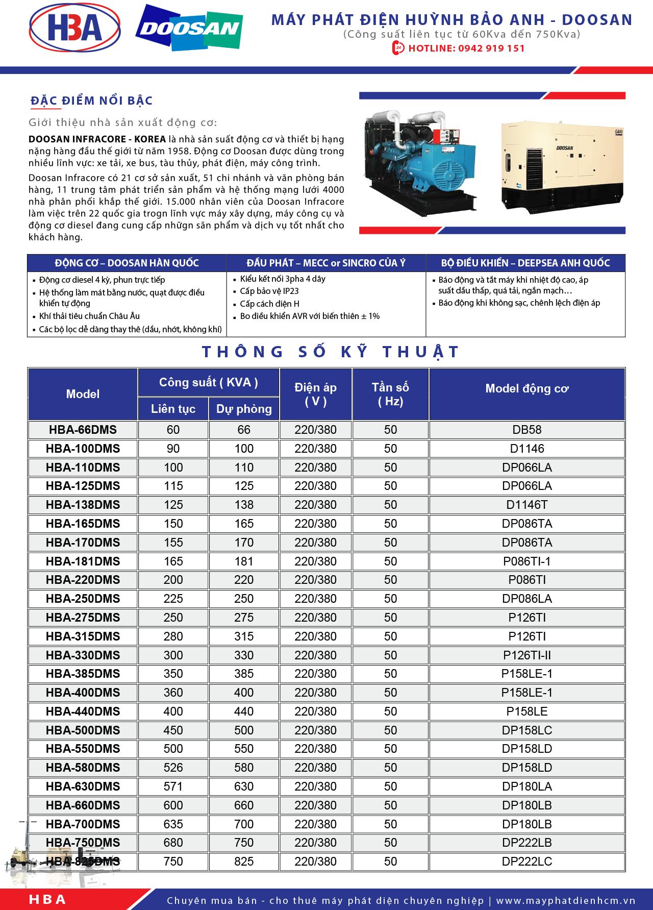 Catalogue máy phát điện Doosan